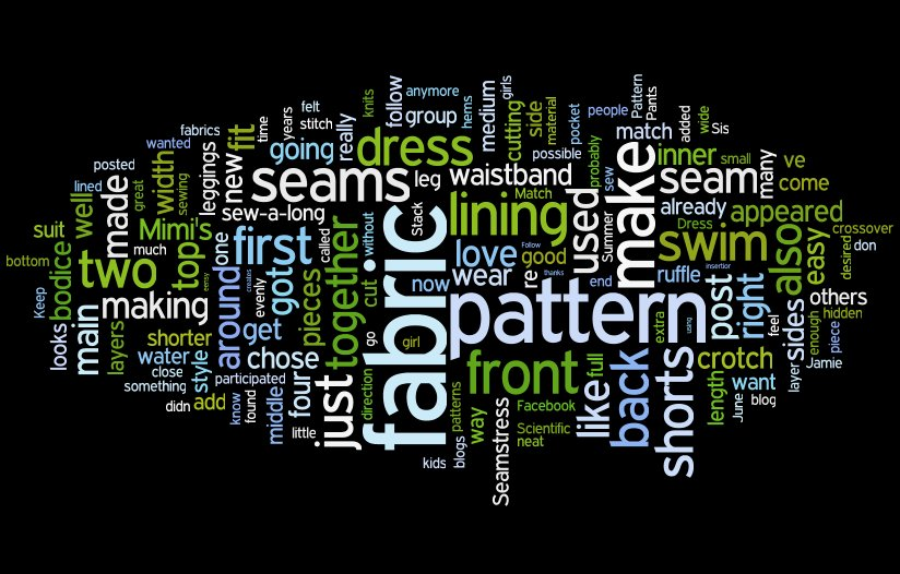 All About Wordle Word Cloud Generator